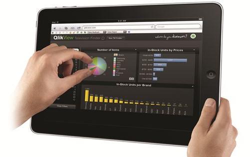 Qlikview iPad Offline